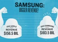 [Инфографика] Samsung VS Apple