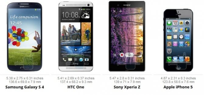 Galaxy S 4 vs HTC One vs Xperia Z vs iPhone 5: сравниваем размеры