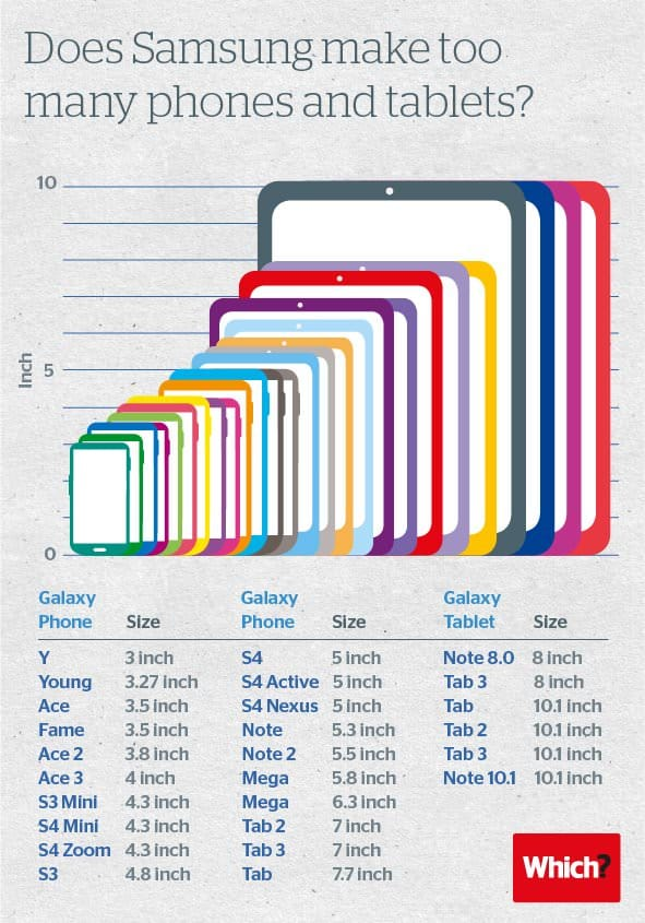 http://galaxy-droid.ru/uploads/posts/2013-06/1371250009_samsung-devices-infographic.jpg