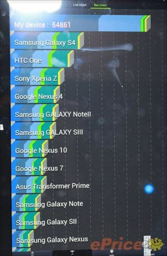 http://galaxy-droid.ru/uploads/posts/2013-06/thumbs/1372097294_samsung-ativ-q-antutu-benchmark-1.jpg