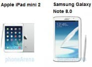 Сравниваем новый Apple iPad mini 2 (Retina) vs iPad mini vs Galaxy Note 8.0