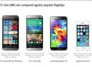 Сравниваем размеры Galaxy S5, iPhone 5S, Lumia 930 и HTC One M8 (Windows)