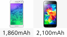 Сравнение Samsung Galaxy Alpha и Galaxy S5 mini