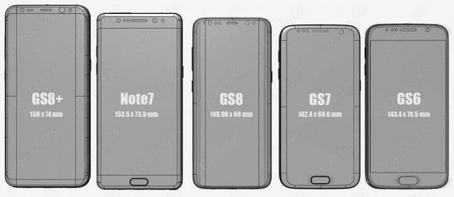 Сравнение размеров Samsung Galaxy S8, S8 Plus с Galaxy S6, S7, Note 7 и iPhone 7